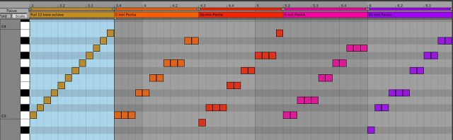 12 tones transposed within Minor Pentatonic Scales2.png